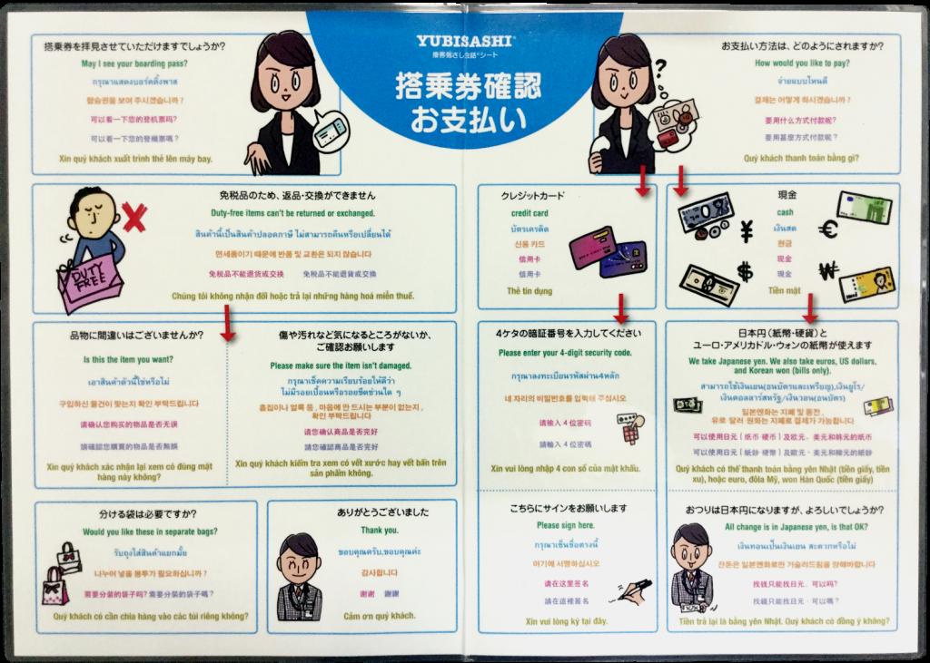 羽田空港エンタープライズ様接客指さし会話シート搭乗券確認・お支払い