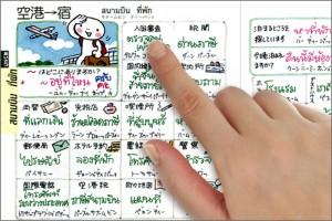 指をさすだけで会話ができる『旅の指さし会話帳』