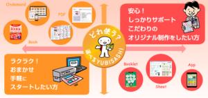 どれ使う?選べるYUBISASHI 安心!しっかりサポートこだわりのオリジナル制作をしたい方 ラクラク!おまかせ手軽にスタートしたい方!