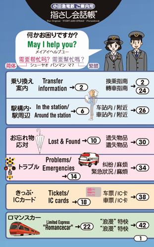 小田急電鉄株式会社様(指さし会話ツール(冊子))